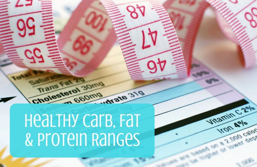 Healthy Carb, Fat and Protein Ranges